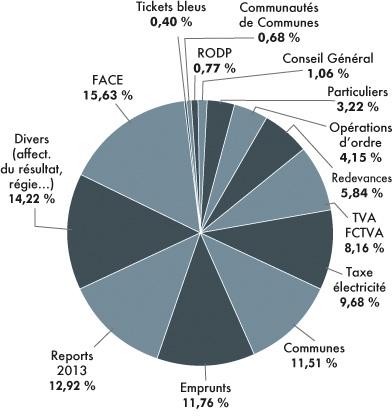 budget-2015-01