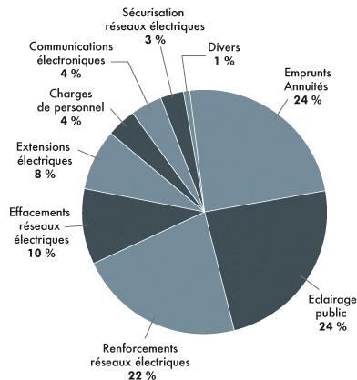 budget-2015-02